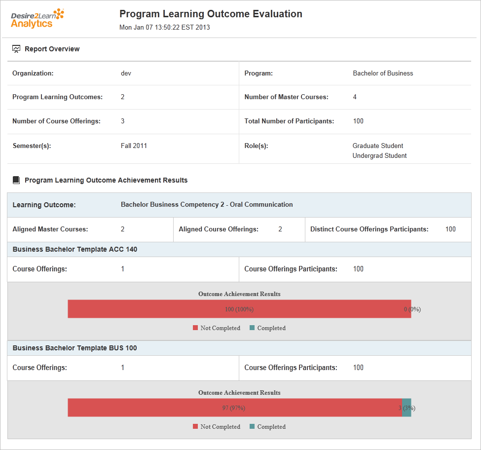 reports available in analytics